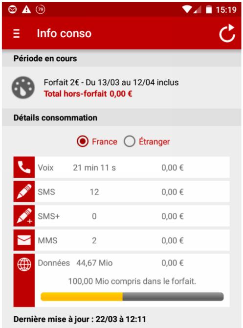 Maj Le Forfait 2 De Free Mobile Passe A 100 Mo De Data