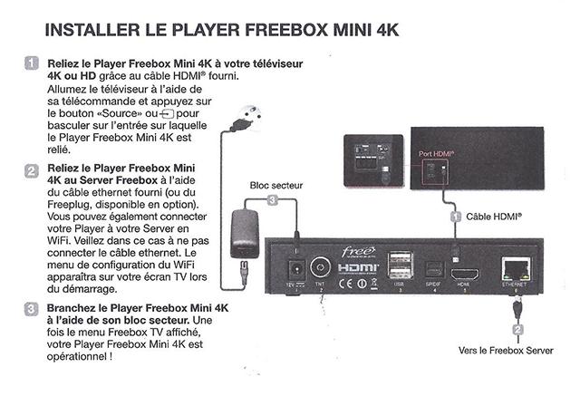 notices freebox 4k d couvrez les caract ristiques techniques la consommation les formats. Black Bedroom Furniture Sets. Home Design Ideas