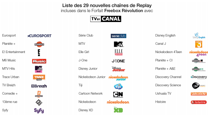 free lance une nouvelle interface pour freebox replay et ajoute 29 cha nes issues de tv by canal. Black Bedroom Furniture Sets. Home Design Ideas