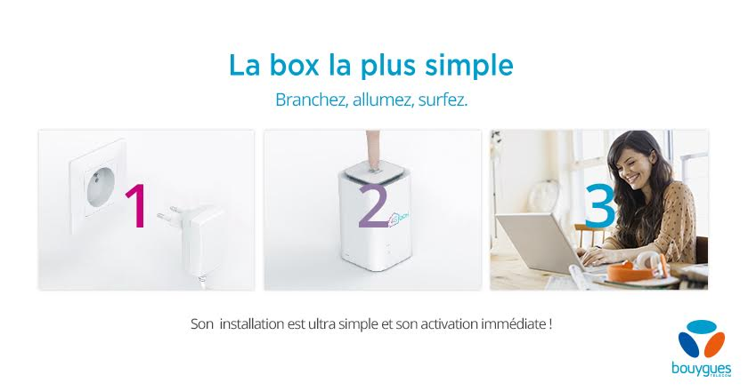 Bouygues Telecom : une box Internet 4G pour les particuliers