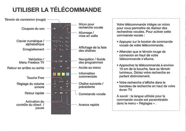 touche free telecommande freebox mini 4k