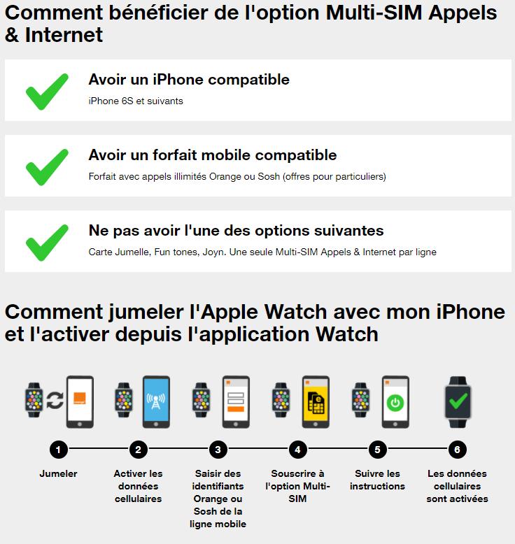 Selon Tim Cook, l'Apple Watch est plus populaire que Rolex