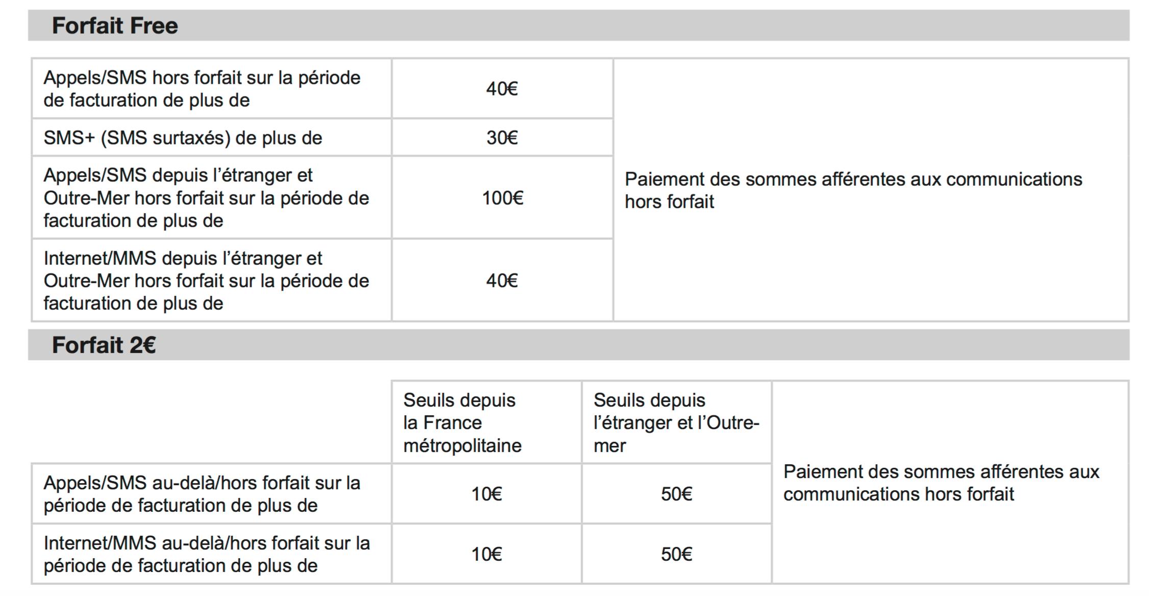 modele facture pour l u0026 39 etranger