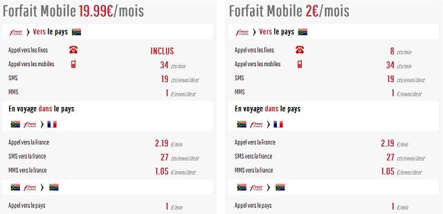 forfait free 2 euros tarif international
