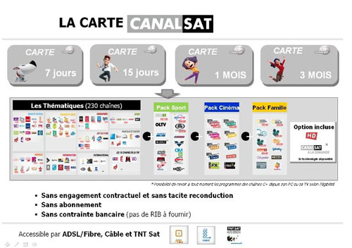 canal canalsat sur le point de lancer des cartes pr pay es sur l adsl. Black Bedroom Furniture Sets. Home Design Ideas