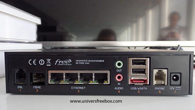 La connectique de la freebox mini 4k - Port usb freebox revolution ...
