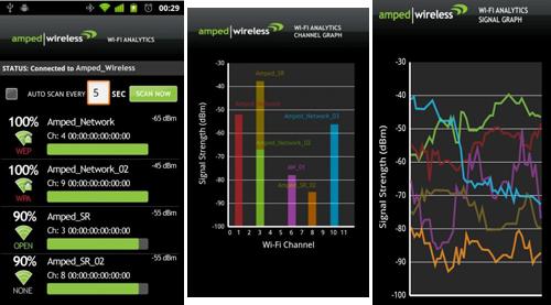analysez votre wifi freebox avec android. Black Bedroom Furniture Sets. Home Design Ideas