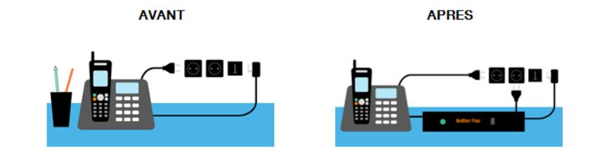 freebox numero de telephone service client