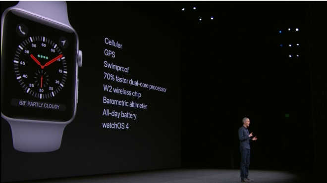 Selon Tim Cook, l'Apple Watch est plus populaire que Rolex