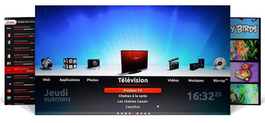 Freebox TV : quelle Freebox choisir ?
