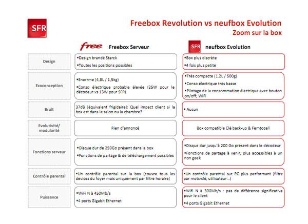[Topic Unique] Des box ADSL et fibre Freeboxneufbox2%281%29