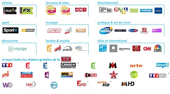 Canalsat arr te la commercialisation de son offre initial - Nouveau decodeur canalsat 2017 ...