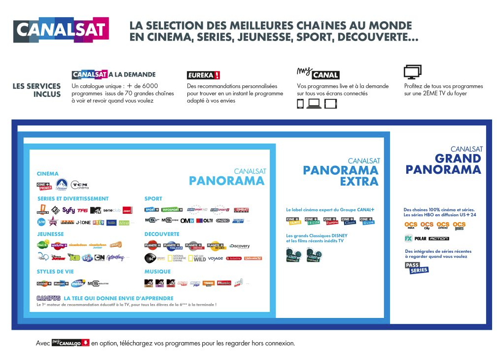 programme canalsat canal
