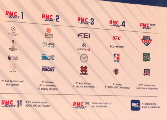 RMC Sport liste des chaines