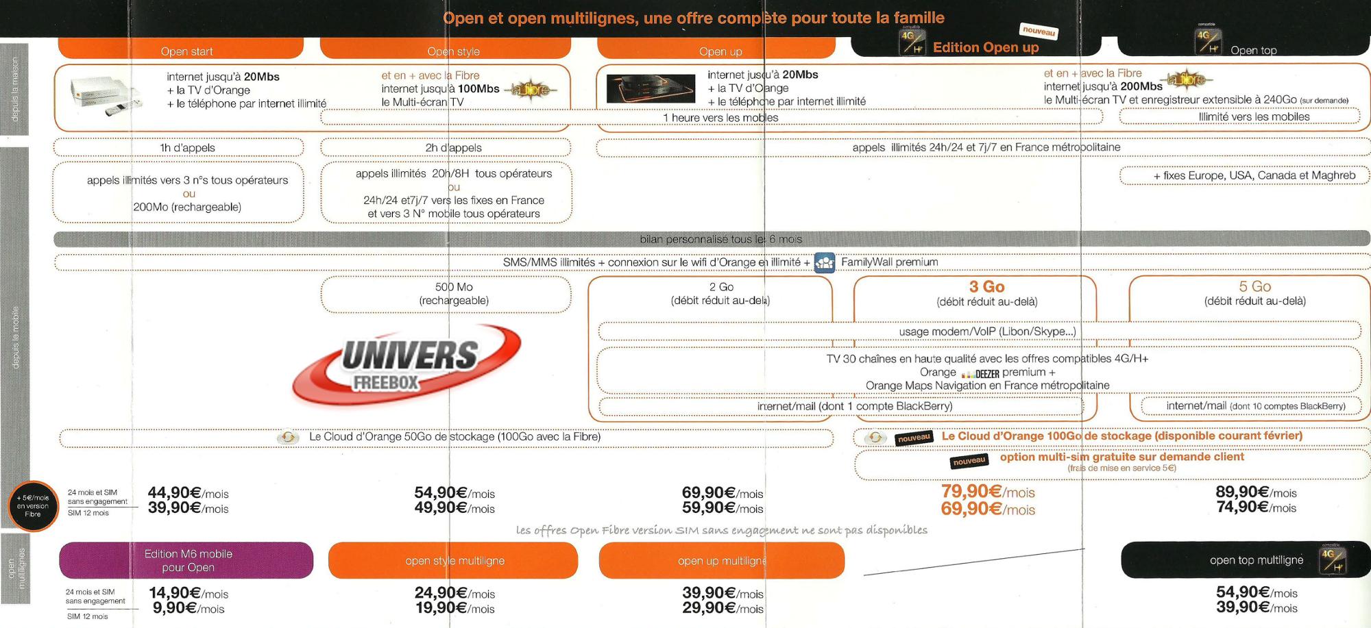[Comparatif] Offres Quadruplay des FAI - Page 4 Universfreebox-exclu-liveboxplay%282%29