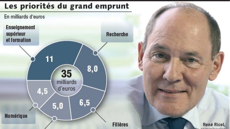 Grand Emprunt : une enveloppe de 35 milliards d'euros pour les investissements d'avenir
