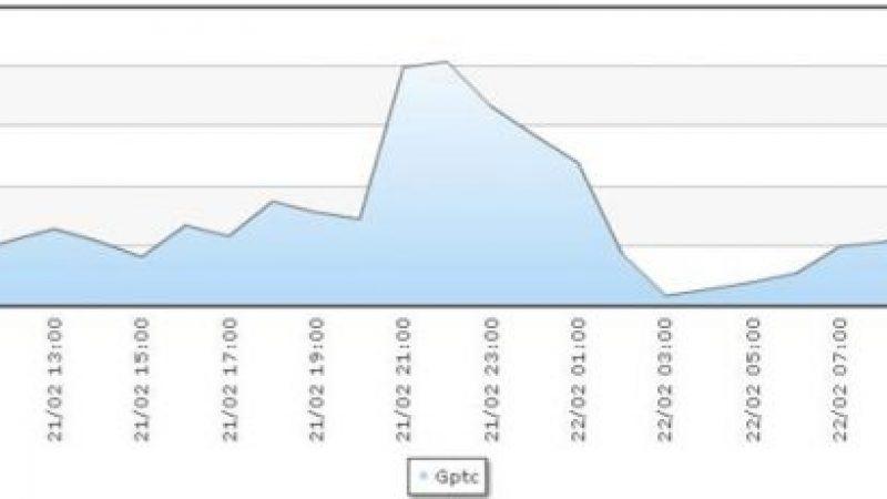 En Libye, le blocage d'internet par intermittence se poursuit.