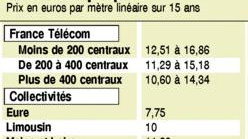 Free accuse France Télécom de refuser de louer ses fibres