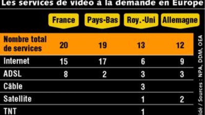 Vidéo à la demande : la France championne européenne
