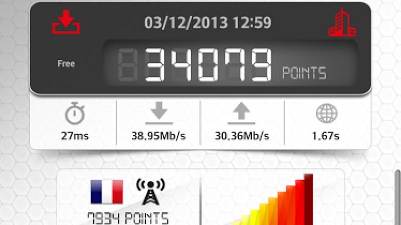 Débits 4G Free Mobile : suite des tests d'Univers Freebox à Paris