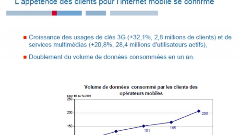 """Arcep : """"Il est nécessaire que les fréquences 4G se vendent à un niveau satisfaisant""""."""