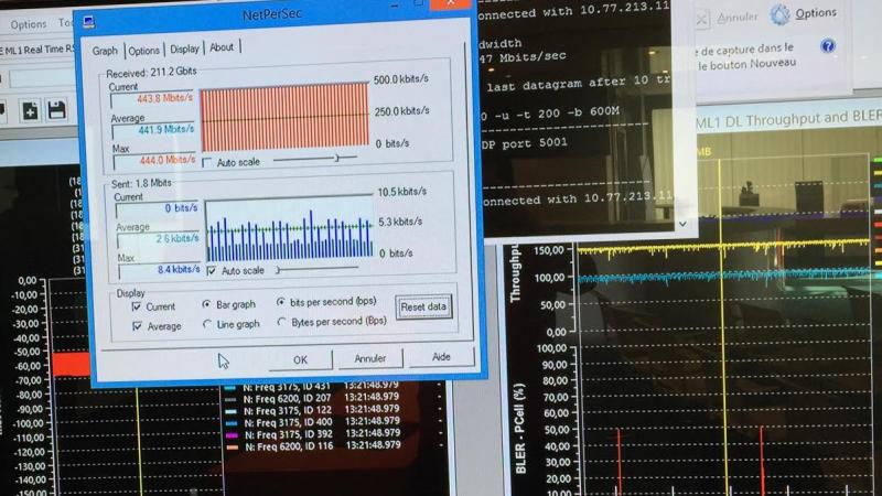 Bouygues Télécom annonce un débit record en 4G : 400 Mbps