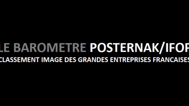 Baromètre Posternak / Ifop : les opérateurs déclinent en terme d'image sauf Free