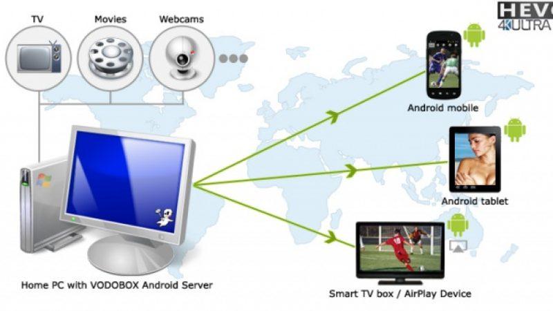 Diffusez vos flux vidéos 4K depuis la Freebox mini 4K avec VODOBOX
