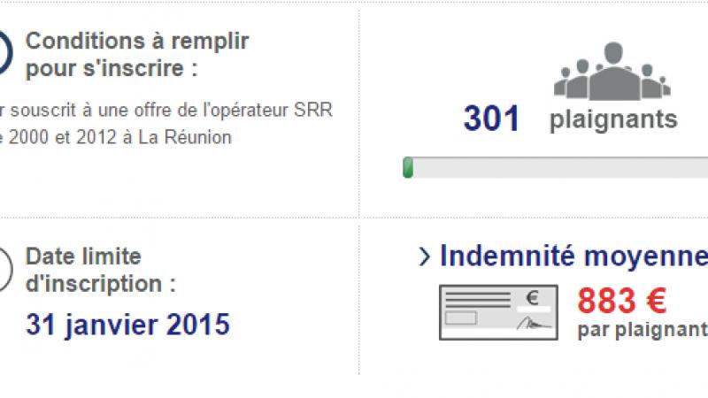 Surfacturation à la Réunion : Action Civile lance une procédure collective de remboursement contre SFR