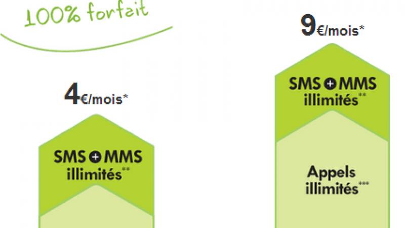 Auchan Telecom prépare la mutation des ses offres mobiles
