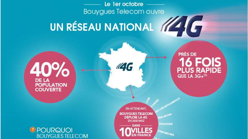 4G : Bouygues Télécom se lance dans le grand bain le 6 mai prochain