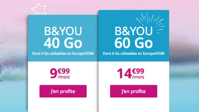 Bal des promos : forfait 40 Go à 9,99€ et 60 Go à 14,99€ à vie chez Bouygues Telecom