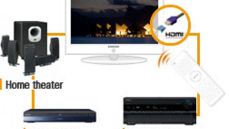 Freebox Révolution : Paramétrez la fonction HDMI CEC