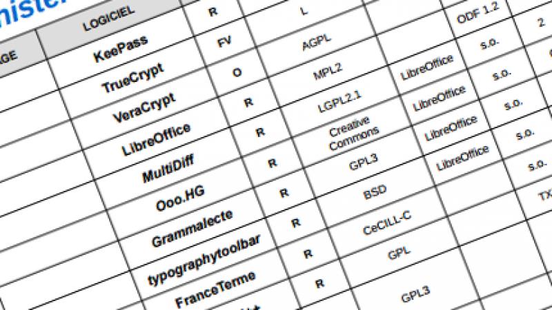 L'édition 2016 des logiciels libres recommandés par l'État