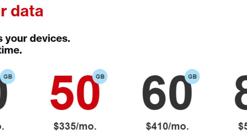 Clin d'oeil : 299 euros pour un forfait 50 Go aux Etats-Unis