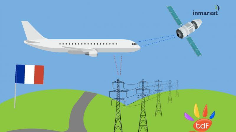 WiFi dans les avions en Europe : l'Arcep donne son feu vert pour l'utilisation de pylônes sur le sol français