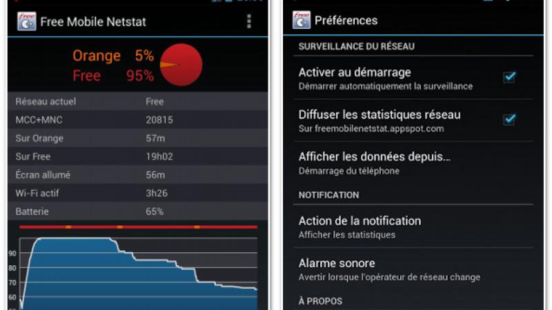 Une nouvelle version et des améliorations pour Free Mobile Netstat (Android)
