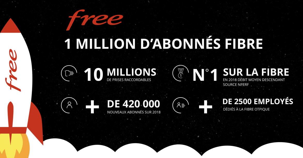Site de rencontre local gratuit en France