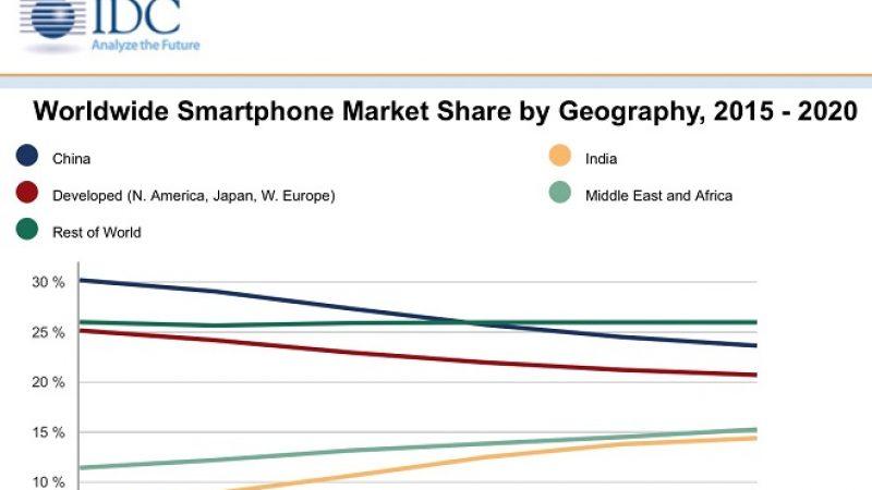 A terme, le prix des smartphones baissera de 25%