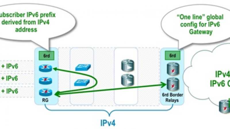 Free anticipe la pénurie d'IPv4 et a choisi la solution Cisco Carrier-Grade IPv6