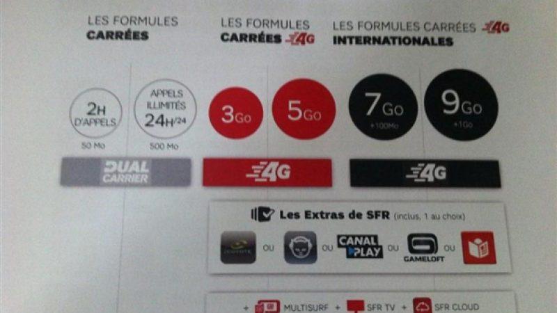 Nouvelles offres 4G de SFR : plus chères contre plus de services