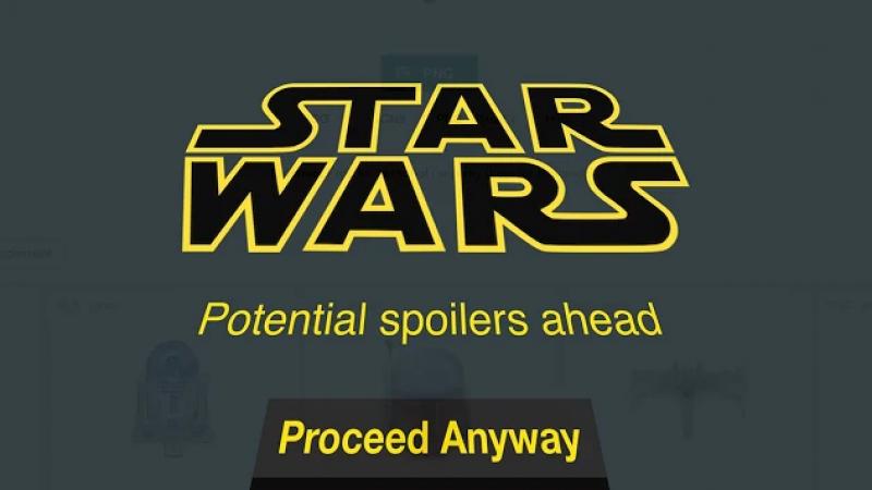 Clin d'oeil : Une extension Chrome bloque les spoilers du prochain Star Wars
