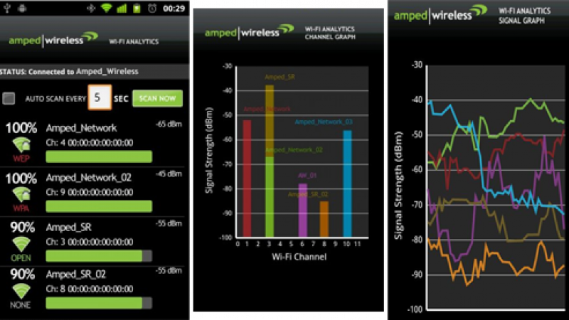 Analysez votre wifi Freebox avec Android