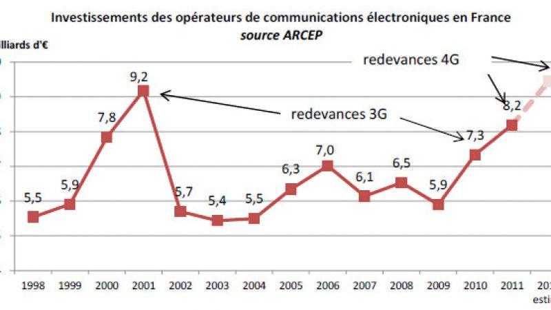 La coordinateur CFDT chez d'Alcatel-Lucent : « arrêtez le massacre avec des forfaits mobiles à 2 euros »