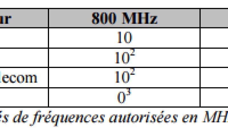 Fréquences 700 MHz : L'ARCEP n'exclut pas de garantir un lot pour Free Mobile