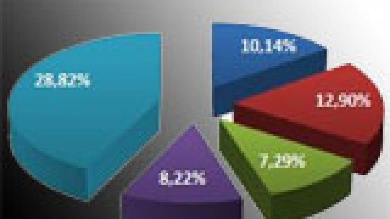 Une majorité d'abonnés réalise globalement des économies avec la Freebox Révolution