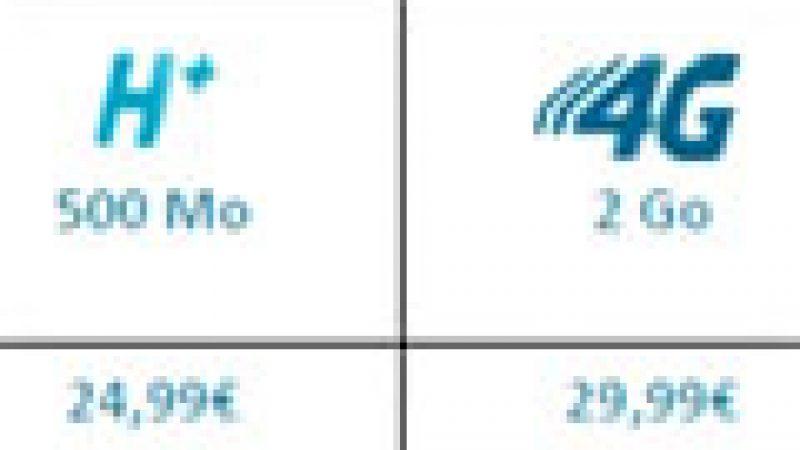 Comparatif des débits en 4G, 3G et H+