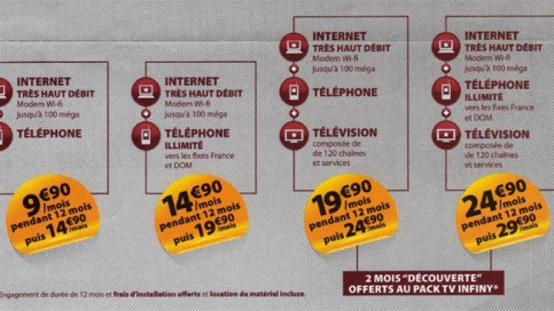Découvrez les offres Internet de l'AuchanBox