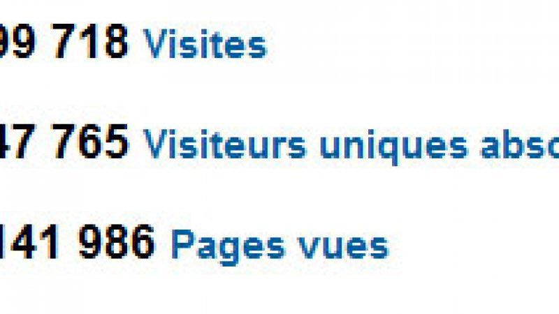 Univers Freebox franchi le cap des 2 millions de visiteurs uniques mensuels, merci !