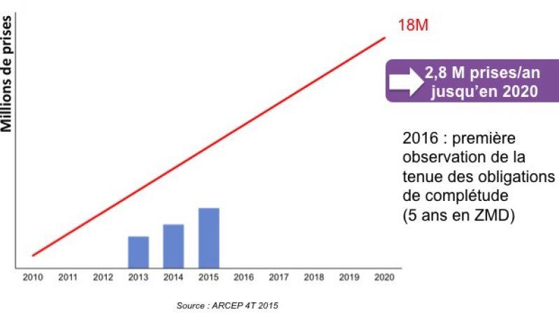 Bilan du déploiement FTTH lors du colloque de l'AVICCA : il va falloir que Free, Orange, SFR et Bouygues accélèrent !